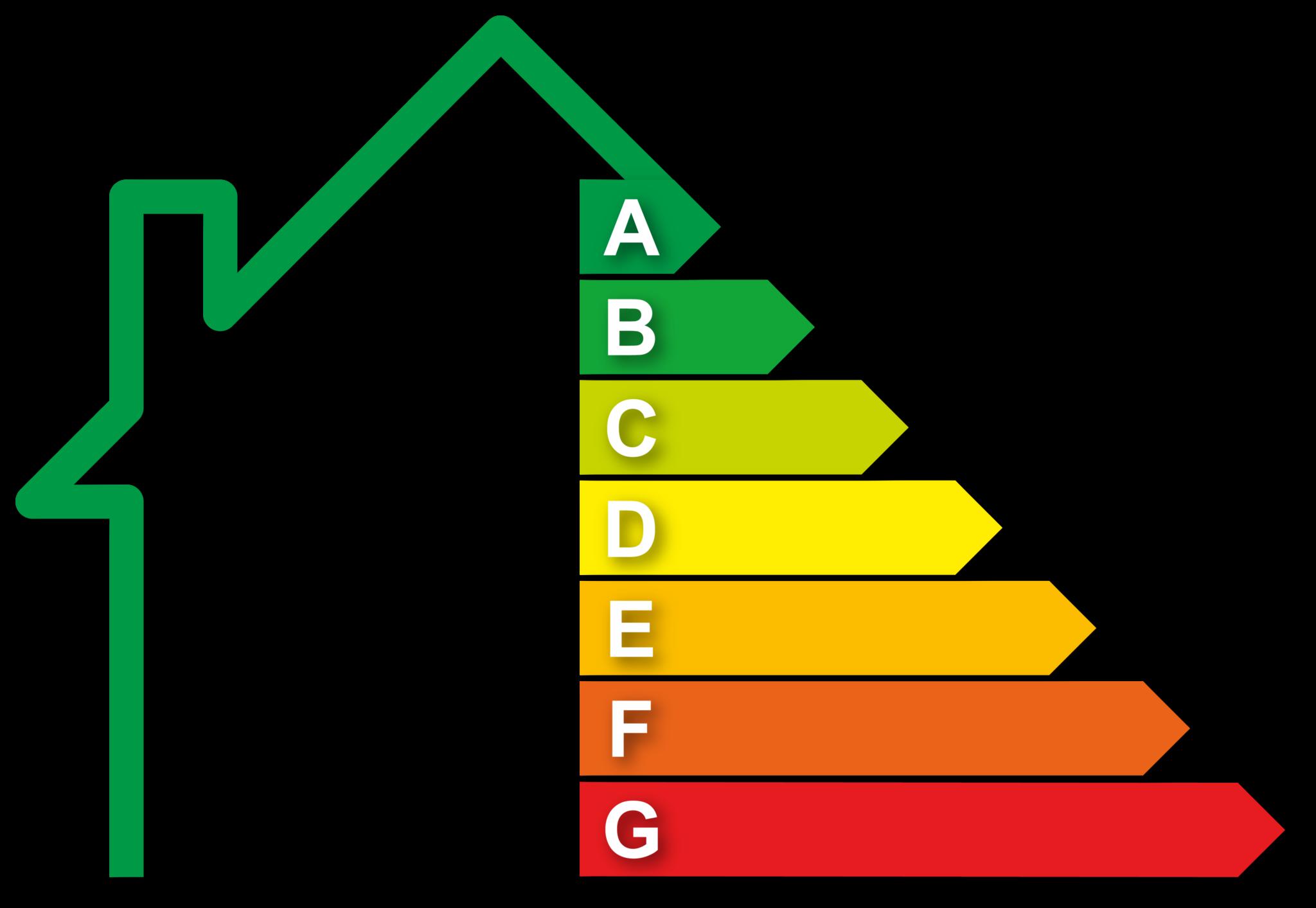 Het energielabel: 8 feiten en fabels