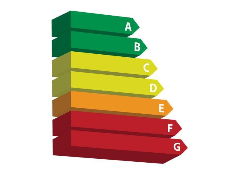 Verkopers en energielabel