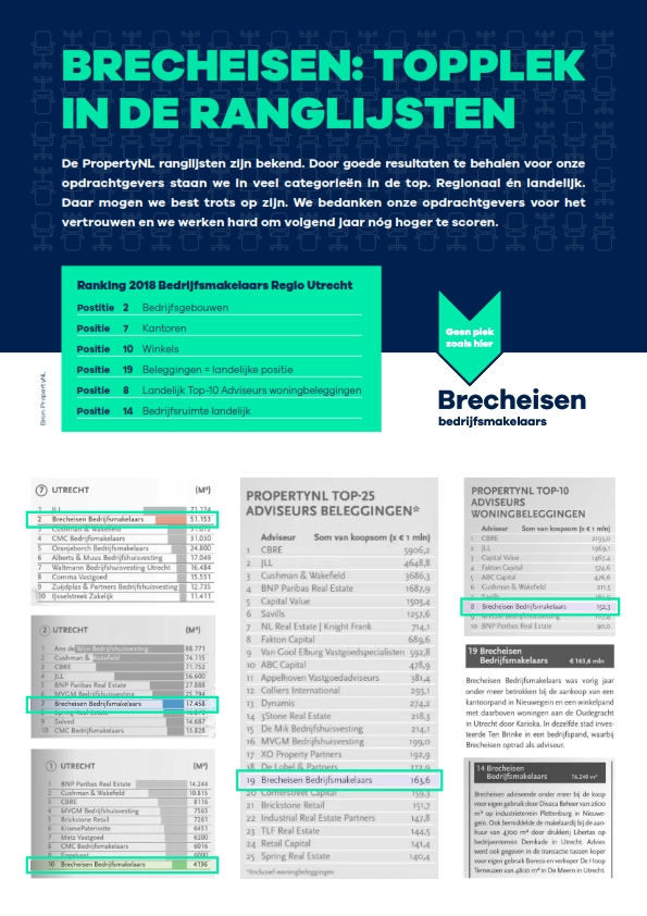 RECHEISEN_BOG_digitale_flyer_ranking