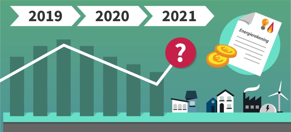 Stijgende energieprijzen vanaf 1 juli. Tijd om over te stappen?